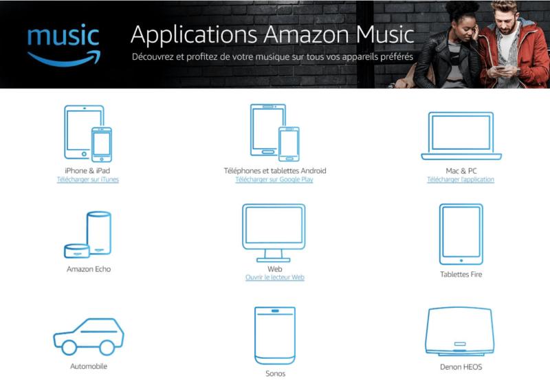 Appareils Amazon Music Unlimited